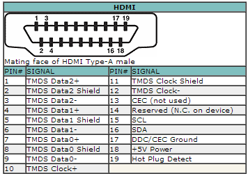 new monitor melted hdmi cable and port buildapc. Black Bedroom Furniture Sets. Home Design Ideas